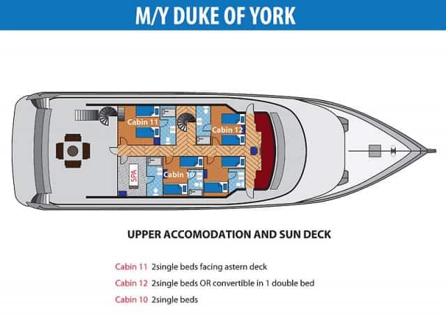 duke-of-york-layout-liveaboard