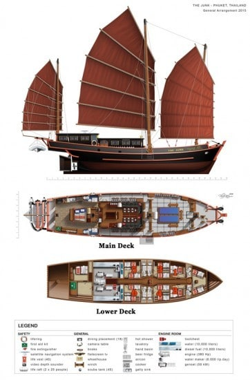 junk-liveaboard-layout