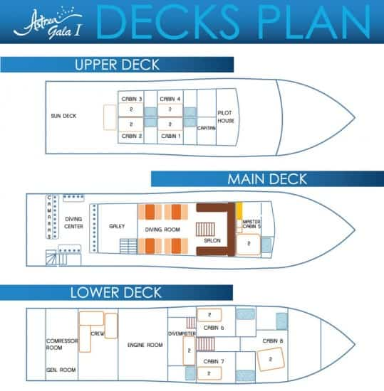 mv astrea deck plan liveaboard review