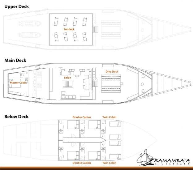 mv samambaia deck plan liveaboard review