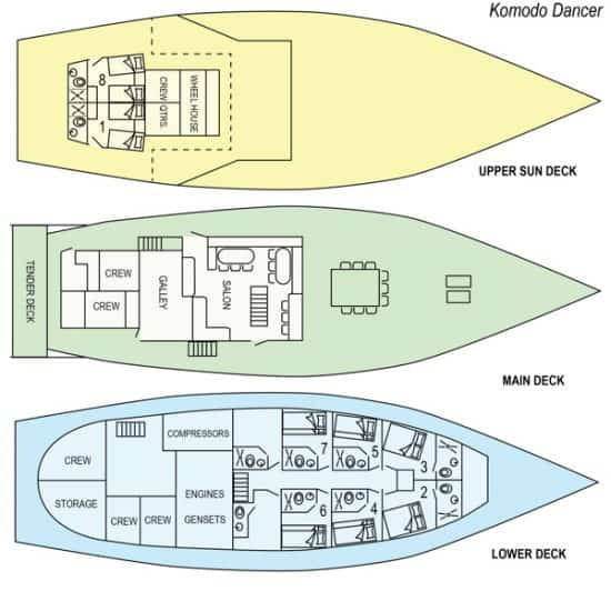 mv indo aggressor deck plan liveaboard review
