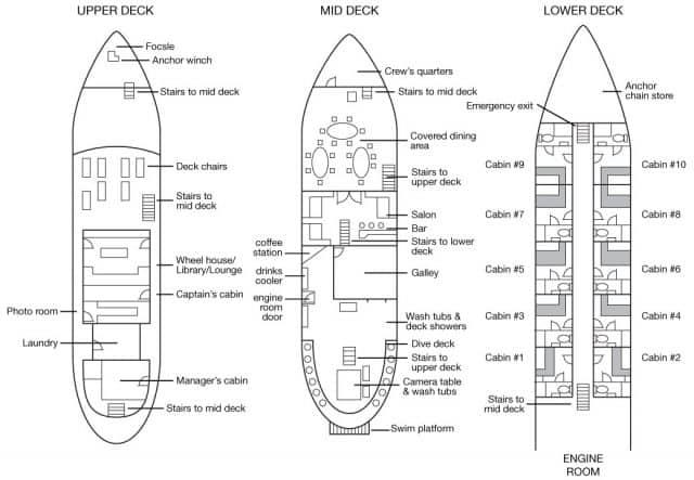 bilikiki liveaboard diving cruise solomon islands deck plan