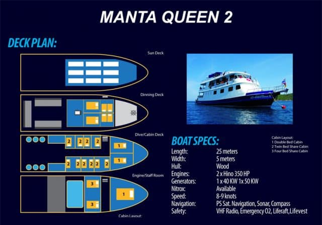 manta queen 2 liveaboard thailand