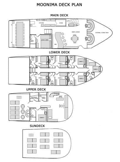 deck plan of the moonima liveaboard diving maldives