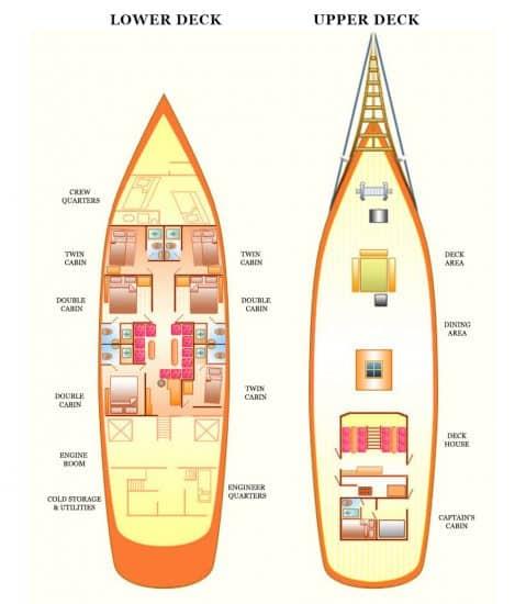 layout raja laut charter liveaboard indonesia thailand andaman sea