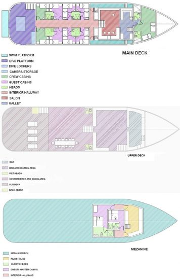 yemaya liveaboard diving cocos caibo malpelo deck plan